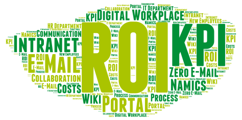 roi kpi social media marketing assicurativo